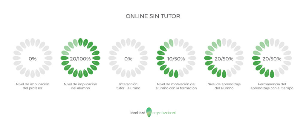 Online Sin Tutor IO